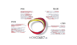 MobiCollect Prezi CI design