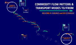 COMMODITY FLOW PATTERN & TRANSPORT MODES TO/FROM