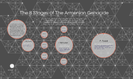 The 8 Stages of The Armenian Genocide