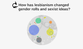 How has lesbianism changed gender rolls and sexist ideas?