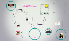 Copy of Copy of sexualidad en Adolescentes