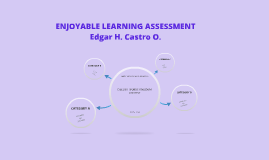 ENJOYABLE LEARNING ASSESMENT