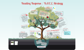 R.A.C.E. Strategy :: Written Response