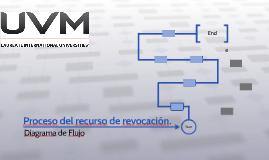 Proceso del recurso de revocación.