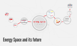 Energy Space and its future