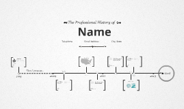 Timeline Prezumé by Melissa Rodrigues