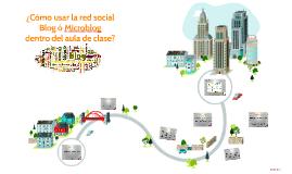 ¿Cómo usar la red social  Blog ó Microblog  dentro del aula de clase?