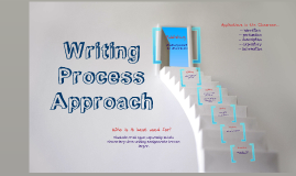 Writing Process Approach