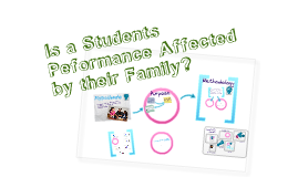 Copy of Is an Individuals Performance Affected by their Family?