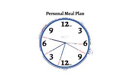 Personal Meal Plan