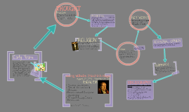 Philosophy-Hegel