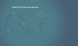 Copy of Professors & Classroom Decorum
