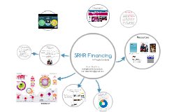 SRHR Financing