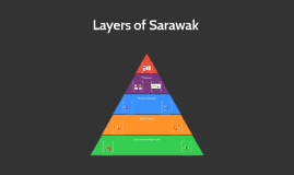 Layers of Sarawak