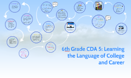 6th Grade CDA 5: Learning the Language of CCR