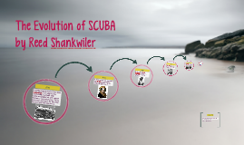 The Evolution of SCUBA