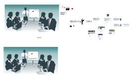 Envōc - ROI of Digital Brand