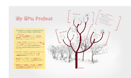 EPQ Project