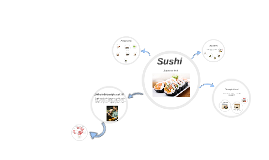 Copy of Copy of Sushi