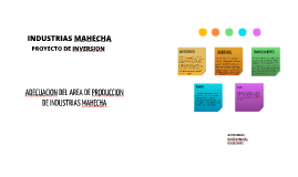 INDUSTRIAS MAHECHA