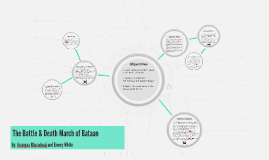 Copy of Battle & Death March of Bataan