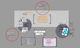 ICPS Prof Cert in Social Dvlpt: Engaging Society in Policy Development