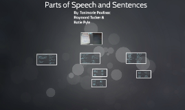 Parts of Spech and Sentences