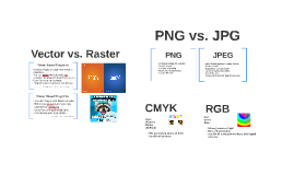 Vector vs. Raster, PNG vs. JPEG, RGB vs. CMYK