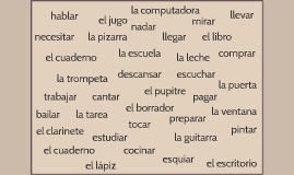 Matamoscas - ar verbs/classroom objects