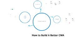 How to Buid A Better CMA