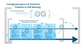 Design para planejamento do 2º Encontro do CEP