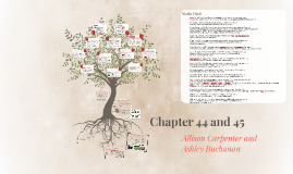 Chapter 44 and 45