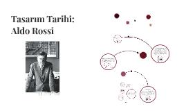 Tasarım Tarihi: Aldo Rossi