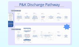 Discharge Pathway