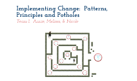 Copy of Implementing Change:  Patterns, Principles, and Potholes