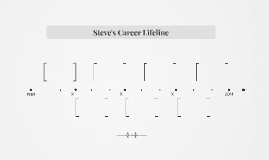 Steve's Career Lifeline