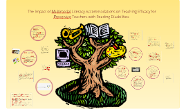 Multimodal Literacies for Preservice Teachers with Reading Disabilities