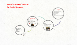 Population of Poland