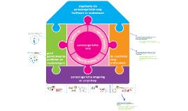 Promotie gezondheid/gedrag (GG)