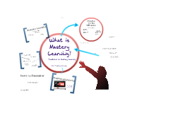 Copy of What is Mastery Learning?