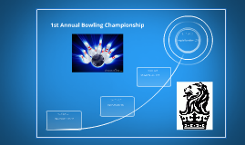 1st Annual Bowling Championship