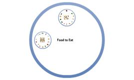 ESL Food Vocabulary