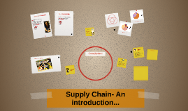 Supply Chain- An introduction...
