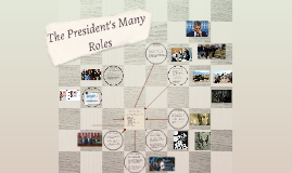 Copy of The Roles of the President