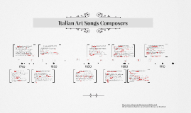 Italian Composers