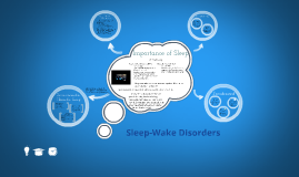 Sleep-Wake Disorders in Childhood and Adolescence