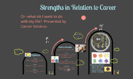 Strengths in relation to career