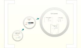 Guía del Campus Virtual de UniCampus (online)