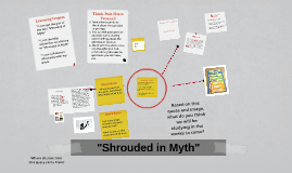"Module 1: Unit 1: Lesson 1 ""Shrouded in Myth"""