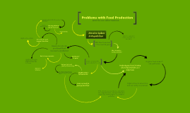 Problems with Food Production of the Future